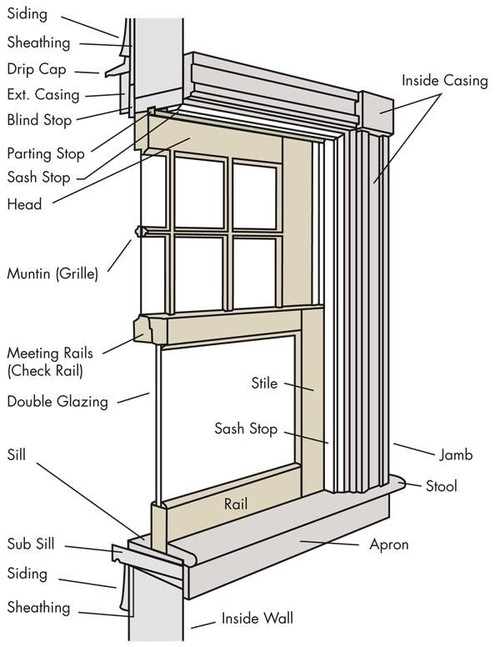 Wood Window Components : Imagequiz window parts