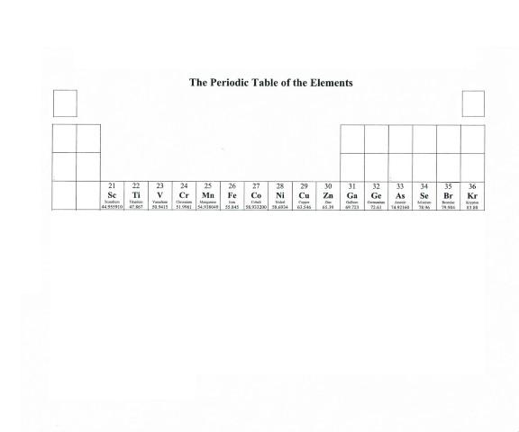 Imagequiz Periodic Table Elements 1 20 Names