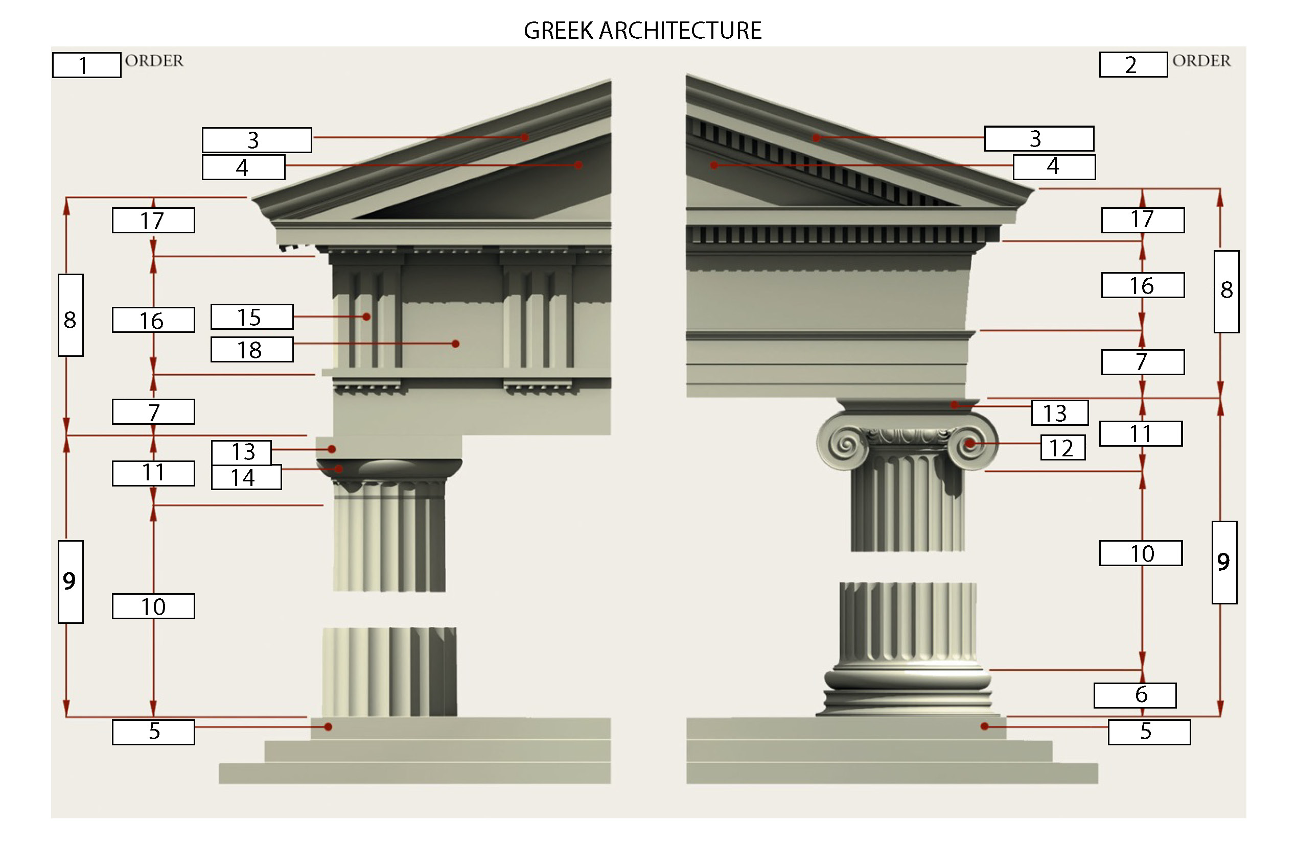 doric vs ionic architecture essay The simplest, doric, consisted of columns with plain molded capitals and no base ionic capitals were decorated with a pair of scrolls, known as volutes corinthian capitals, the most ornate, were decorated with an inverted bell-shaped arrangement of leaves.