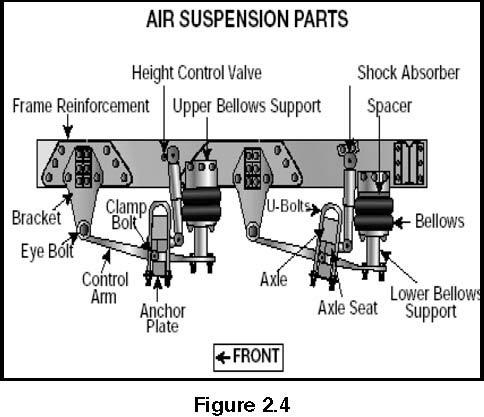 Imagequiz Air Suspension Parts