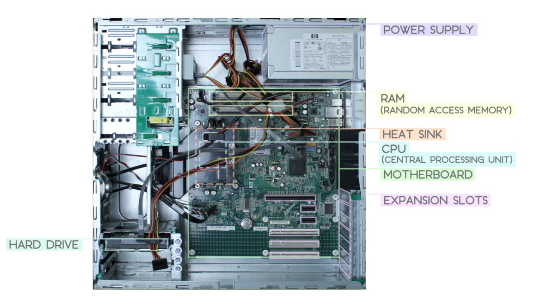 Standard  puter  ponents as well Front I O Wiring Help Needed in addition Dell Inspiron Battery Diagram further Xps 8300 Case Upgrade Wiring Diagrams also Dell Xps Tower Special Edition Review Its Faster Than It Looks. on dell 8300 motherboard diagram