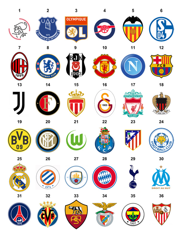 Imagequiz European Football Logo Quiz